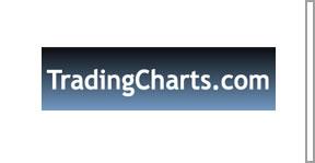 TradingCharts.com logo