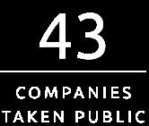 43 Companies taken public