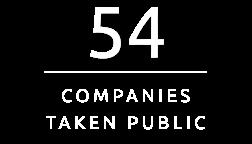 54 Companies Taken Public